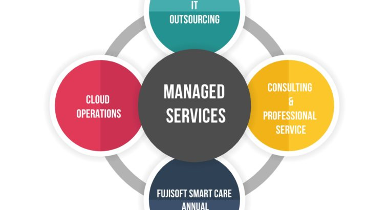 Managed IT Services Dubai-Fujisoft